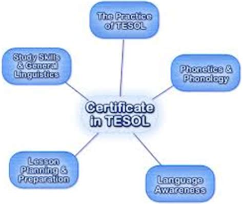 Thesis topics tesol 2018! - americansolarchallengeorg